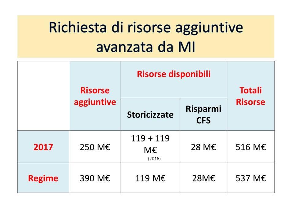 riordino1